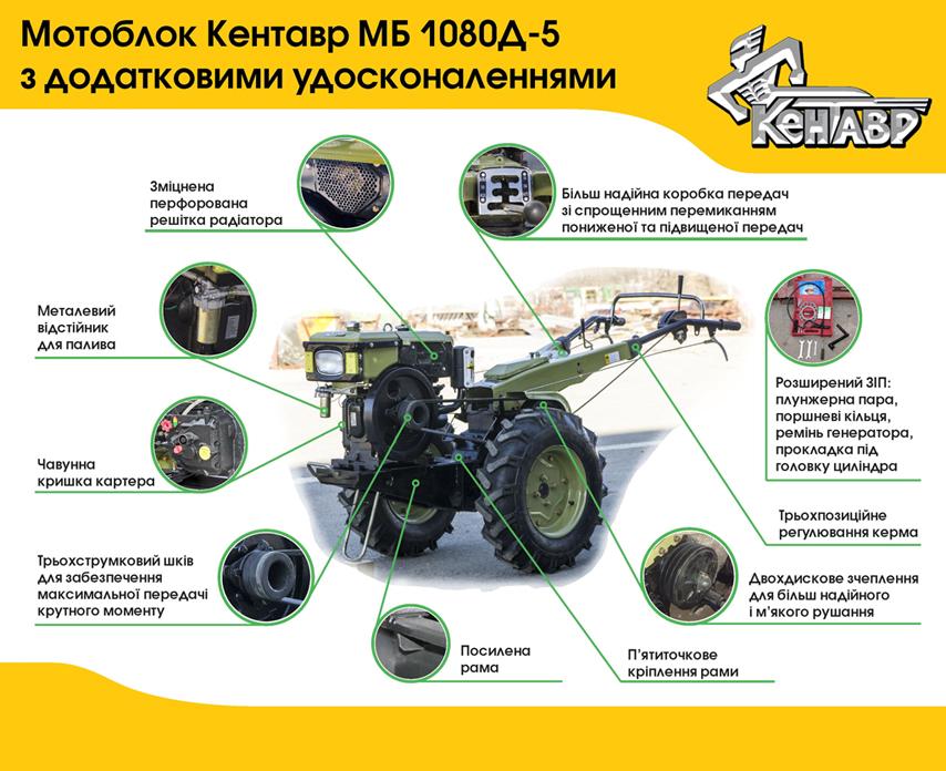 мотоблок Кентавр МБ 1080Д-5